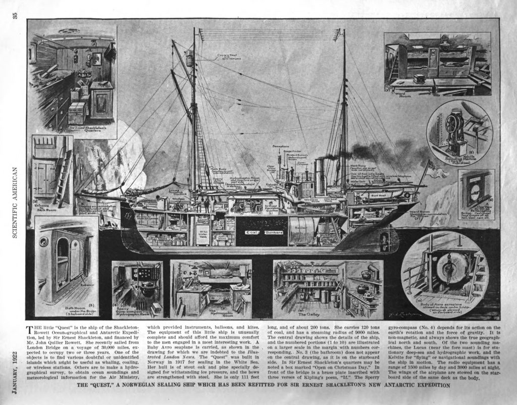 The deck plan and equipment of Quest. Scientific American Jan 1922